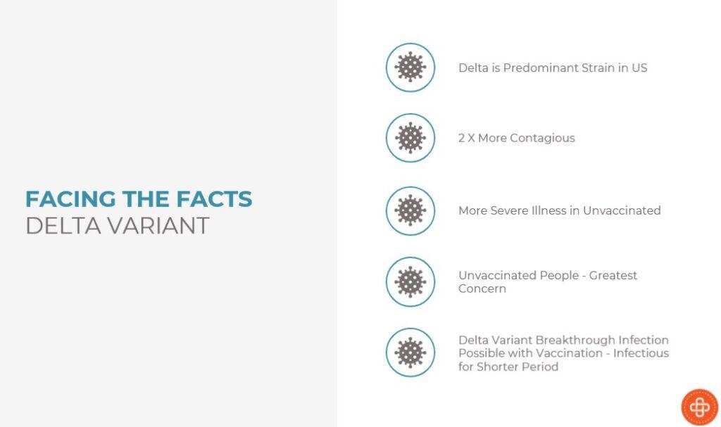 Delta variant facts