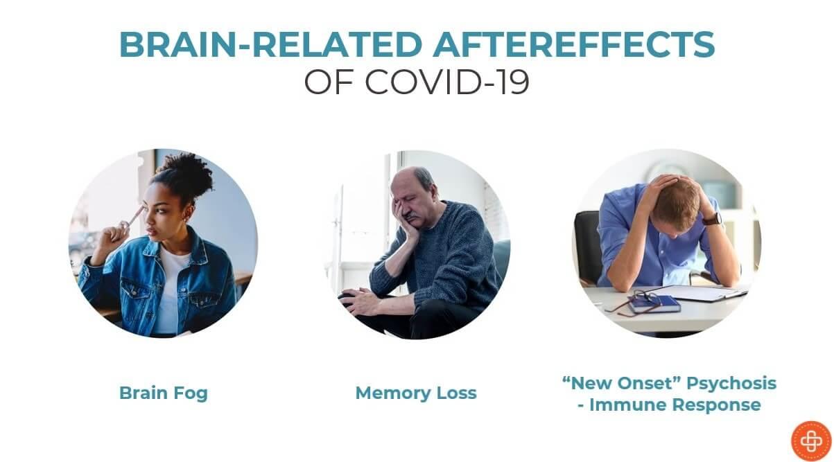 Post-COVID-19 psychosis symptoms